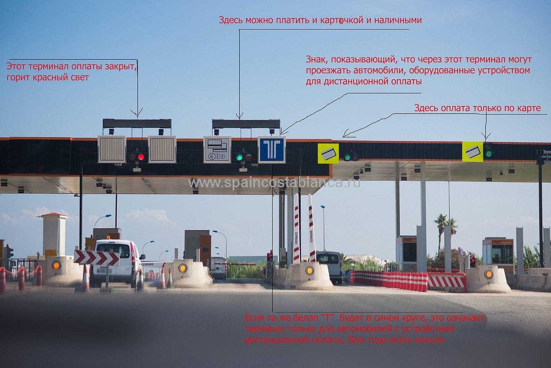 Оплата проезда по дорогам Испании